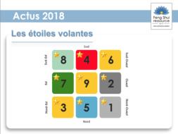 Etoiles Volantes 2018