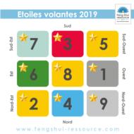 Etoiles volantes 2019